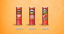 Pringles tubes through the years